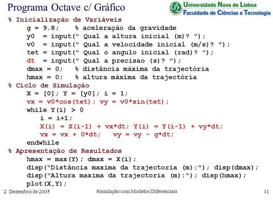 2 Dezembro de 2005 Simulação com Modelos Diferenciais 11 Programa Octave c/ Gráfico % Inicialização de Variáveis g = 9.8; % aceleração da gravidade y0