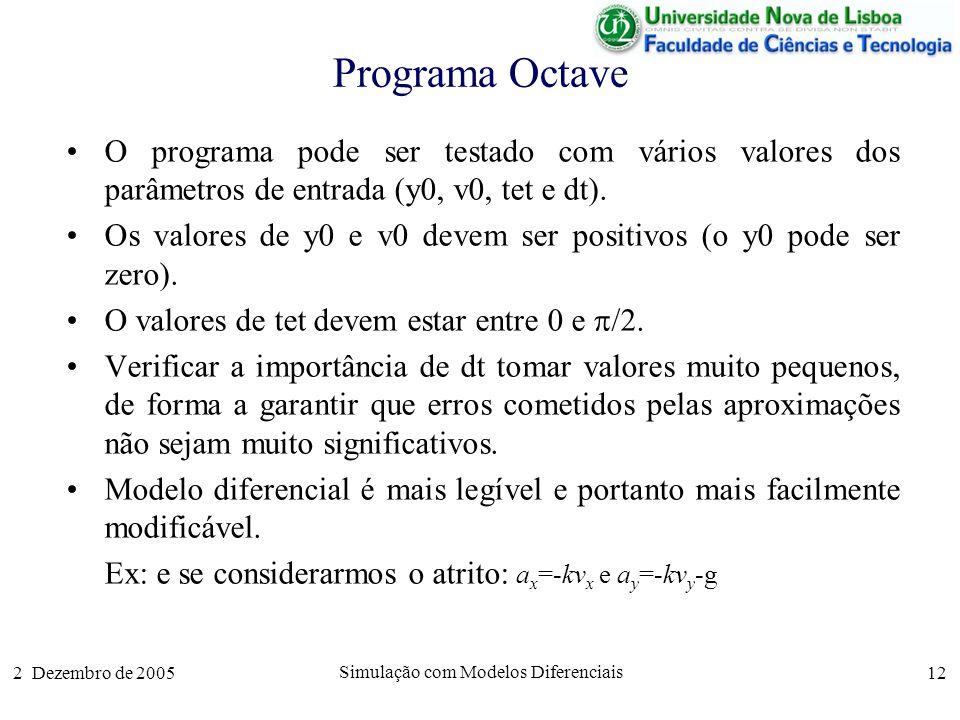 2 Dezembro de 2005 Simulação com Modelos Diferenciais 12 Programa Octave O programa pode ser testado com vários valores dos parâmetros de entrada (y0,