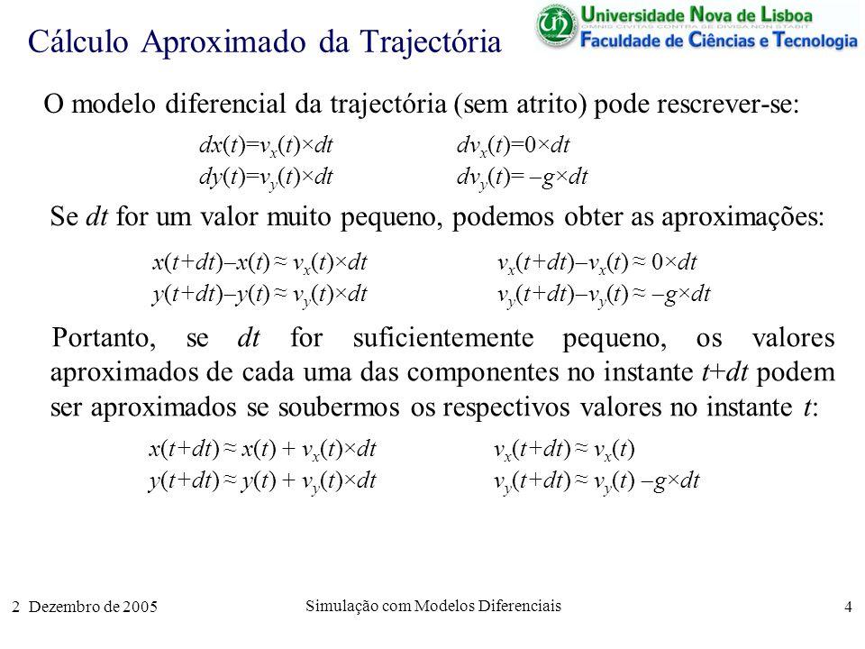 2 Dezembro de 2005 Simulação com Modelos Diferenciais 5 Cálculo Aproximado da Trajectória Assim, considerando um valor de dt muito pequeno, toda a trajectória pode ser calculada usando as seguintes aproximações: desde que se saiba os valores de cada uma das componentes no tempo t=0.