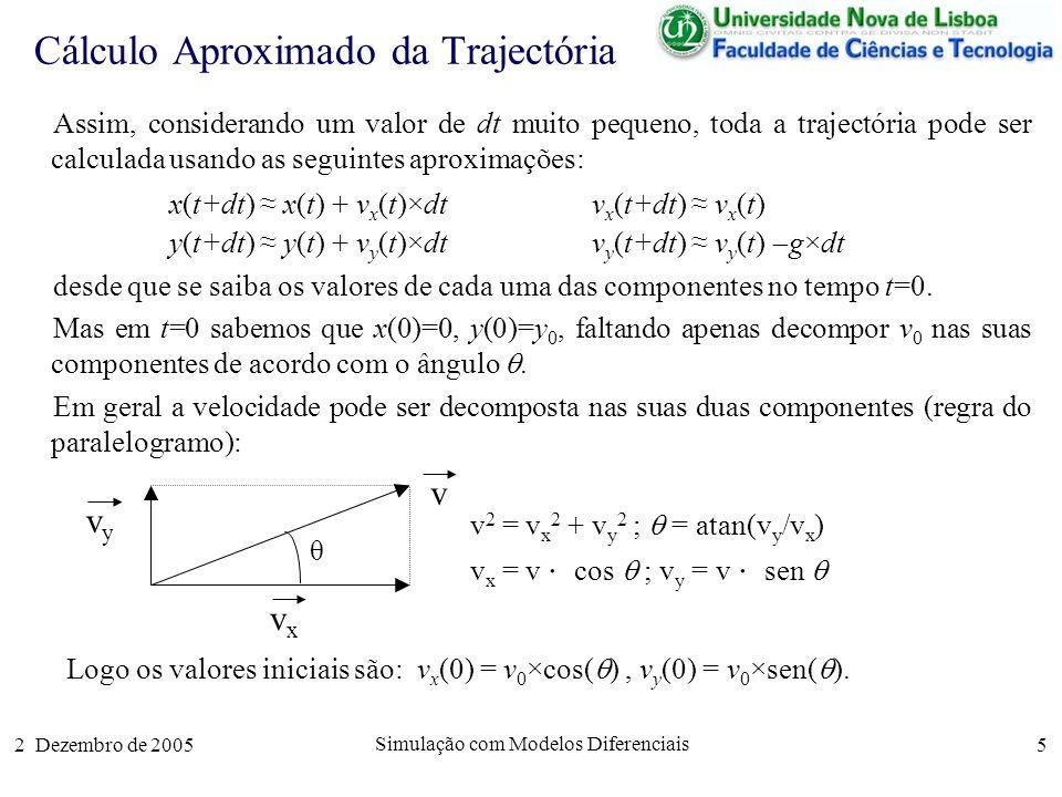 2 Dezembro de 2005 Simulação com Modelos Diferenciais 6 Especificação do Problema Dada uma altura inicial (y 0 ) uma velocidade inicial (v 0 ) e um ângulo inicial de lançamento ( ), com base no modelo diferencial da trajectória apresentado e para uma dada precisão (dt), determinar a distância máxima (d max ) e a altura máxima (h max ) atingidas pelo projéctil.