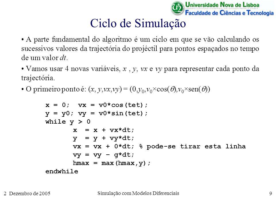 2 Dezembro de 2005 Simulação com Modelos Diferenciais 10 Programa Octave % Inicialização de Variáveis g = 9.8; % aceleração da gravidade y0 = input( Qual a altura inicial (m).