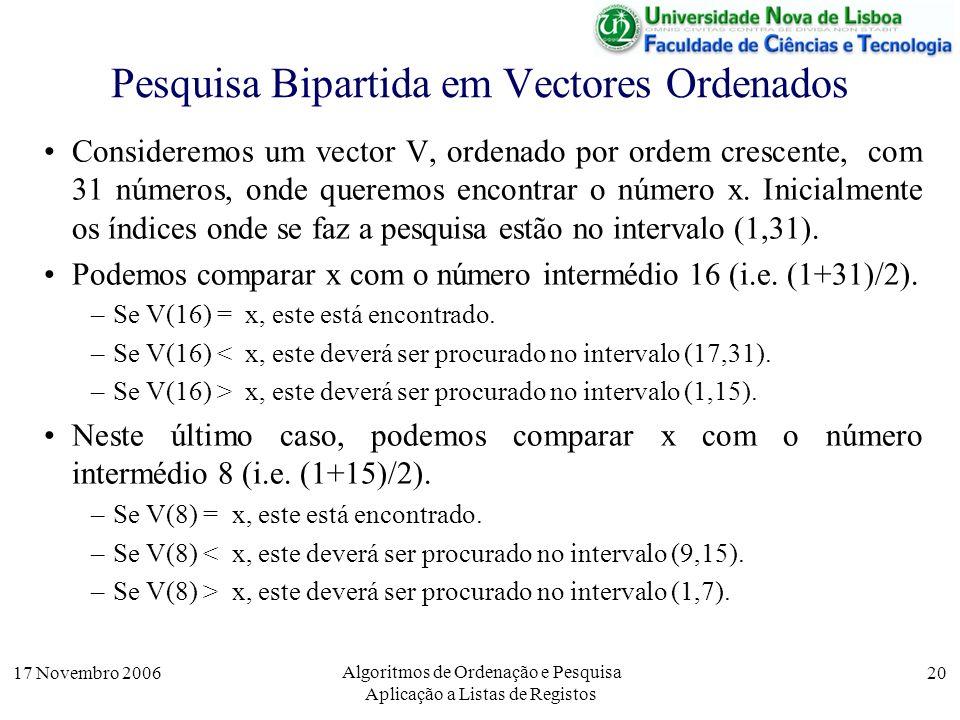 17 Novembro 2006 Algoritmos de Ordenação e Pesquisa Aplicação a Listas de Registos 20 Pesquisa Bipartida em Vectores Ordenados Consideremos um vector V, ordenado por ordem crescente, com 31 números, onde queremos encontrar o número x.