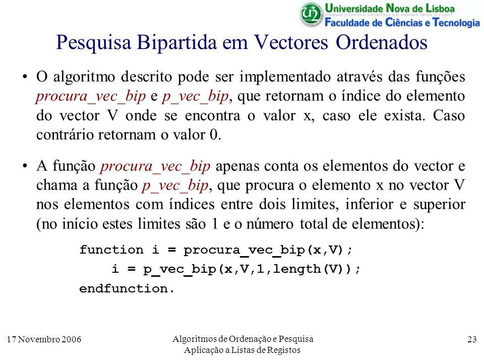 17 Novembro 2006 Algoritmos de Ordenação e Pesquisa Aplicação a Listas de Registos 23 Pesquisa Bipartida em Vectores Ordenados O algoritmo descrito pode ser implementado através das funções procura_vec_bip e p_vec_bip, que retornam o índice do elemento do vector V onde se encontra o valor x, caso ele exista.
