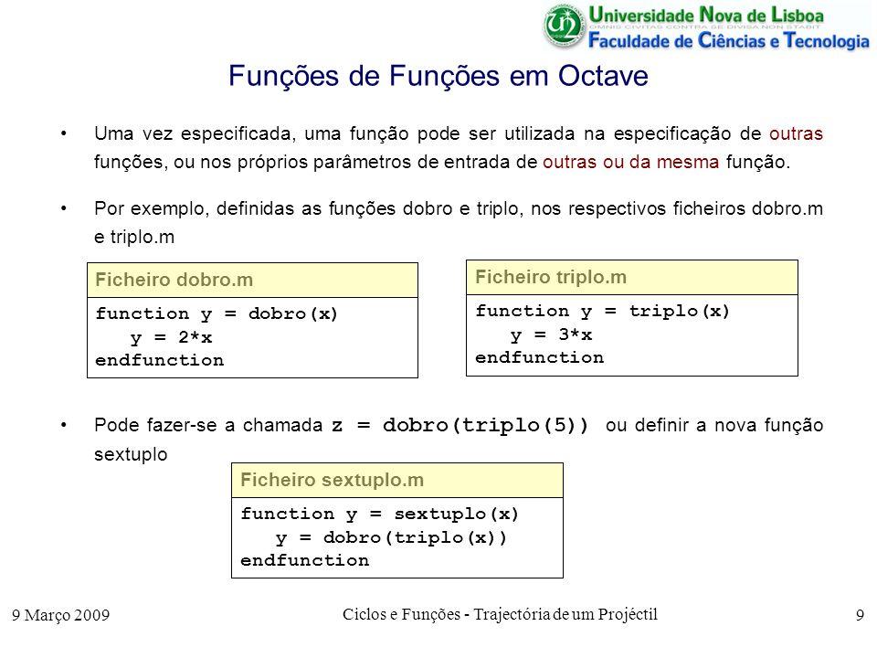 9 Março 2009 Ciclos e Funções - Trajectória de um Projéctil 9 Funções de Funções em Octave Uma vez especificada, uma função pode ser utilizada na especificação de outras funções, ou nos próprios parâmetros de entrada de outras ou da mesma função.