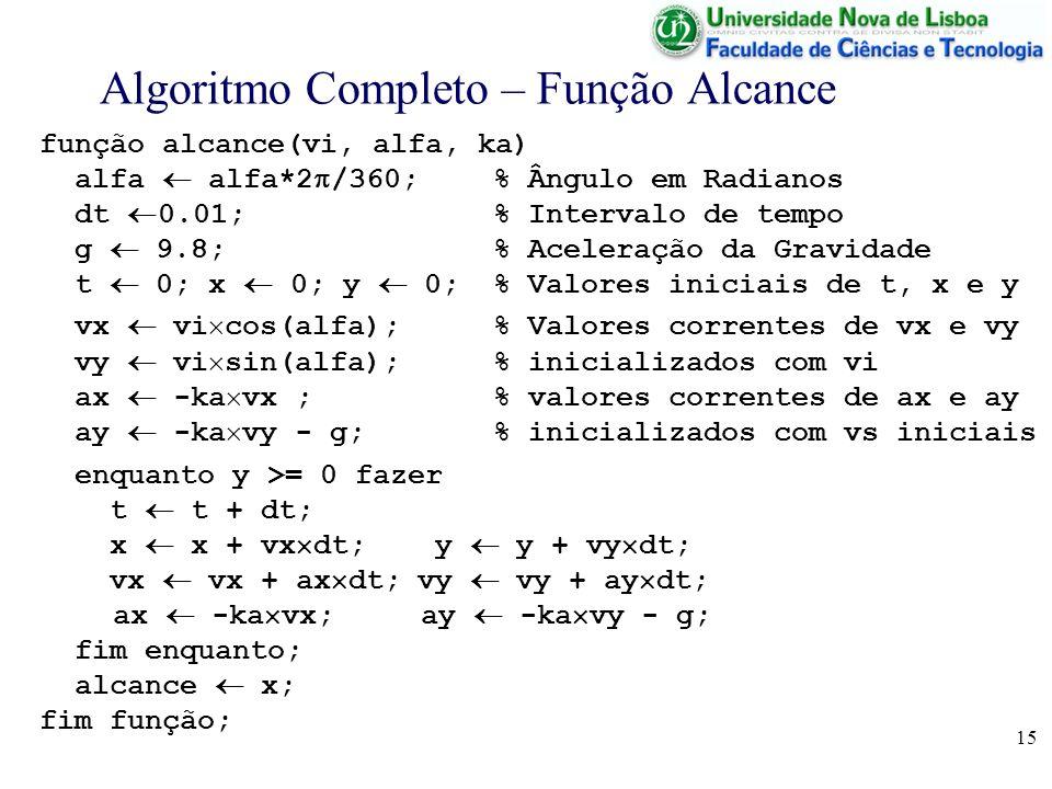 15 Algoritmo Completo – Função Alcance função alcance(vi, alfa, ka) alfa alfa*2 /360;% Ângulo em Radianos dt 0.01; % Intervalo de tempo g 9.8; % Aceleração da Gravidade t 0; x 0; y 0; % Valores iniciais de t, x e y vx vi cos(alfa); % Valores correntes de vx e vy vy vi sin(alfa); % inicializados com vi ax -ka vx ; % valores correntes de ax e ay ay -ka vy - g; % inicializados com vs iniciais enquanto y >= 0 fazer t t + dt; x x + vx dt; y y + vy dt; vx vx + ax dt; vy vy + ay dt; ax -ka vx; ay -ka vy - g; fim enquanto; alcance x; fim função;