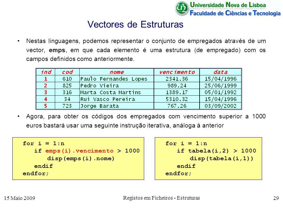 15 Maio 2009 Registos em Ficheiros - Estruturas 29 Nestas linguagens, podemos representar o conjunto de empregados através de um vector, emps, em que cada elemento é uma estrutura (de empregado) com os campos definidos como anteriormente.