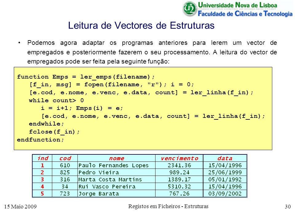 15 Maio 2009 Registos em Ficheiros - Estruturas 30 Podemos agora adaptar os programas anteriores para lerem um vector de empregados e posteriormente fazerem o seu processamento.