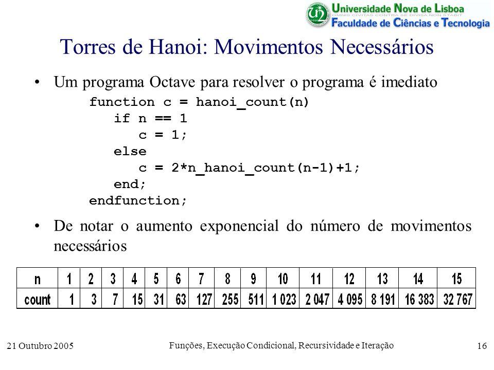 21 Outubro 2005 Funções, Execução Condicional, Recursividade e Iteração 16 Torres de Hanoi: Movimentos Necessários Um programa Octave para resolver o