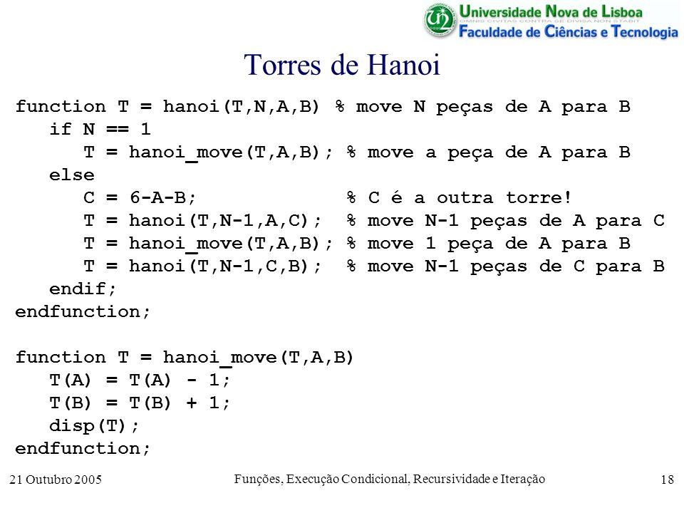 21 Outubro 2005 Funções, Execução Condicional, Recursividade e Iteração 18 Torres de Hanoi function T = hanoi(T,N,A,B) % move N peças de A para B if N