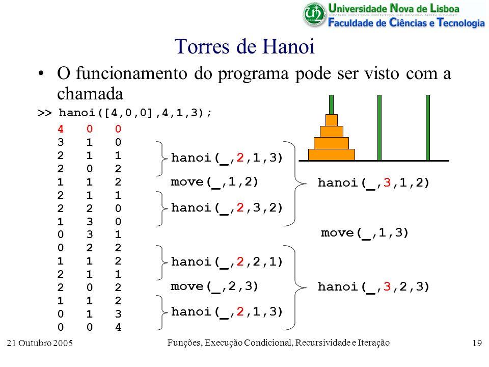 21 Outubro 2005 Funções, Execução Condicional, Recursividade e Iteração 19 O funcionamento do programa pode ser visto com a chamada >> hanoi([4,0,0],4