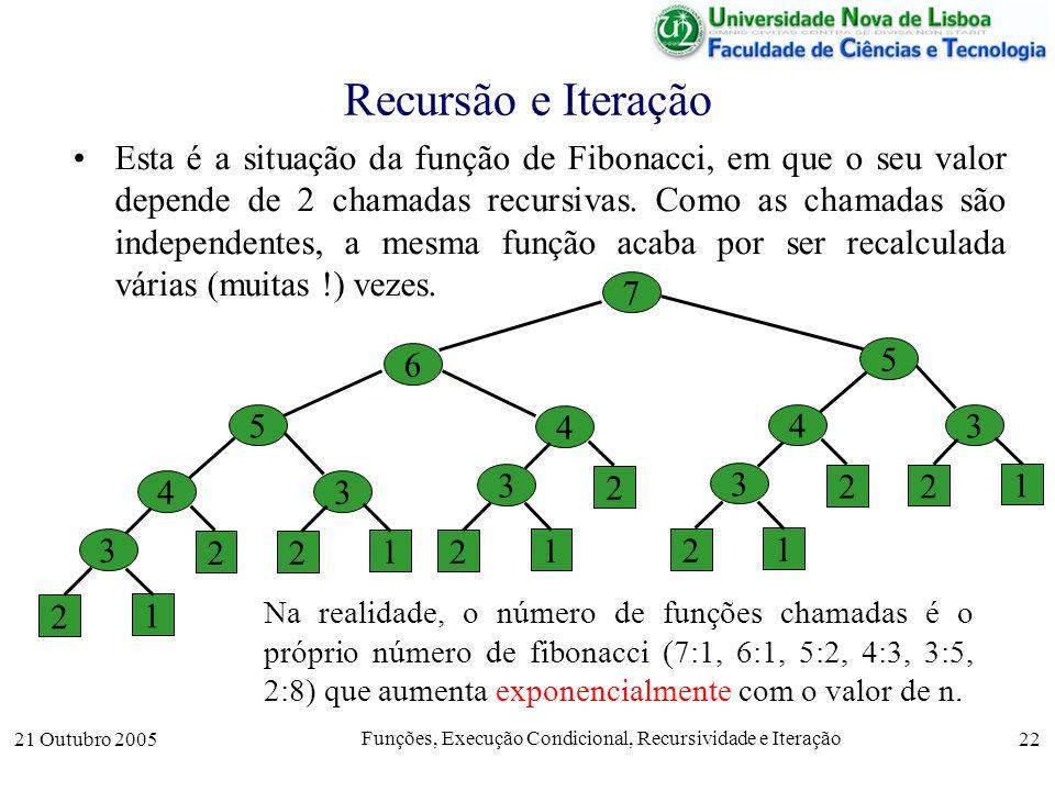 21 Outubro 2005 Funções, Execução Condicional, Recursividade e Iteração 22 Recursão e Iteração Esta é a situação da função de Fibonacci, em que o seu