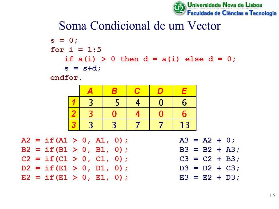 15 Soma Condicional de um Vector s = 0; for i = 1:5 if a(i) > 0 then d = a(i) else d = 0; s = s+d; endfor.