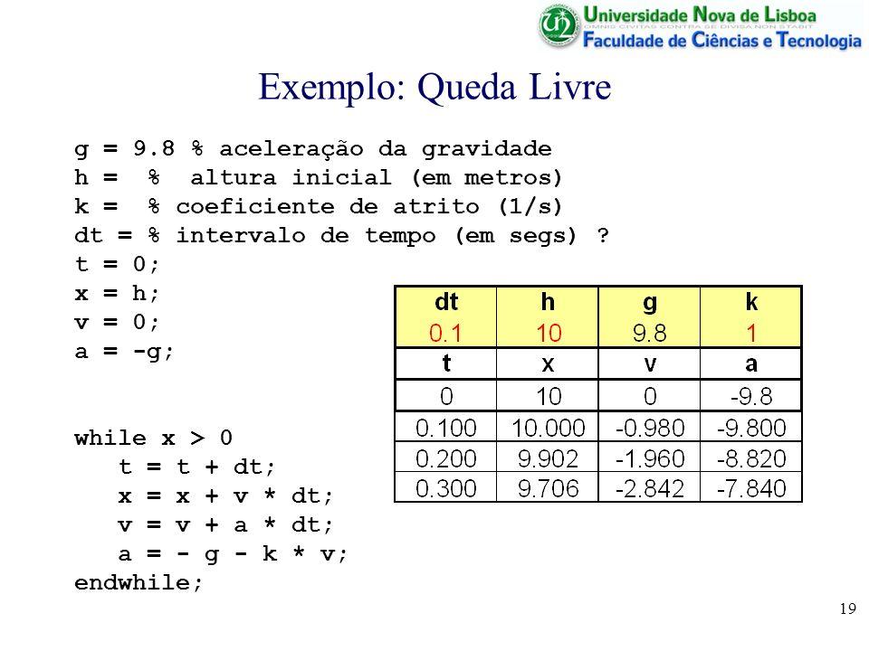 19 Exemplo: Queda Livre g = 9.8 % aceleração da gravidade h = % altura inicial (em metros) k = % coeficiente de atrito (1/s) dt = % intervalo de tempo (em segs) .