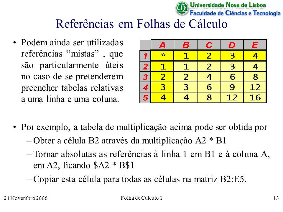 24 Novembro 2006 Folha de Cálculo 1 13 Referências em Folhas de Cálculo Podem ainda ser utilizadas referências mistas, que são particularmente úteis n