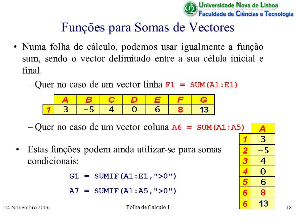 24 Novembro 2006 Folha de Cálculo 1 18 Funções para Somas de Vectores Numa folha de cálculo, podemos usar igualmente a função sum, sendo o vector deli