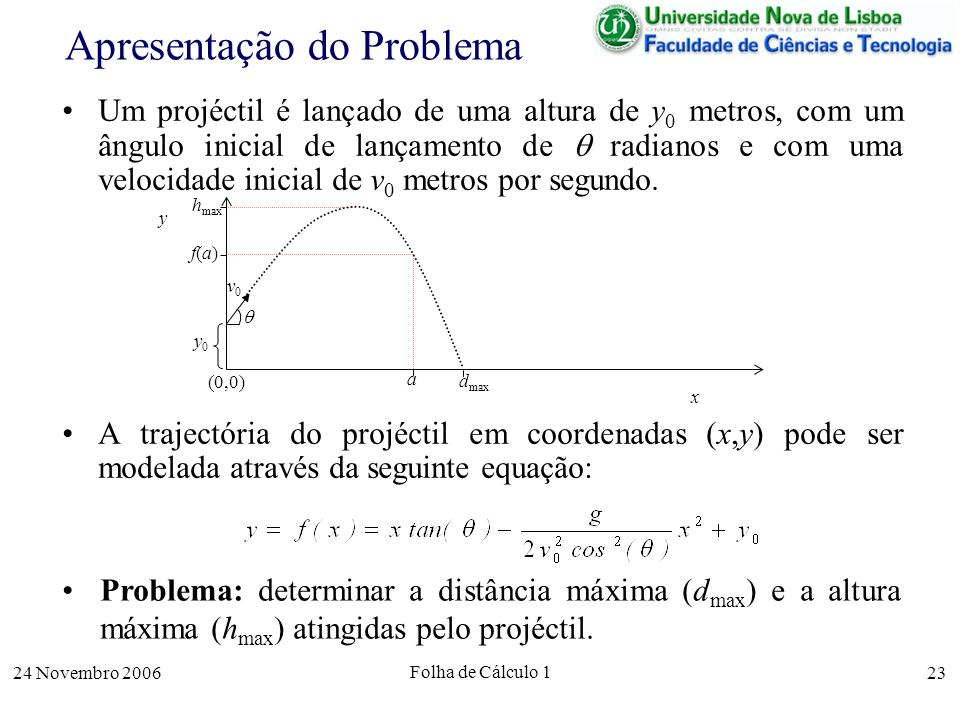 24 Novembro 2006 Folha de Cálculo 1 23 Apresentação do Problema Um projéctil é lançado de uma altura de y 0 metros, com um ângulo inicial de lançament