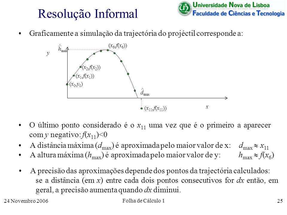 24 Novembro 2006 Folha de Cálculo 1 25 Resolução Informal Graficamente a simulação da trajectória do projéctil corresponde a: O último ponto considera