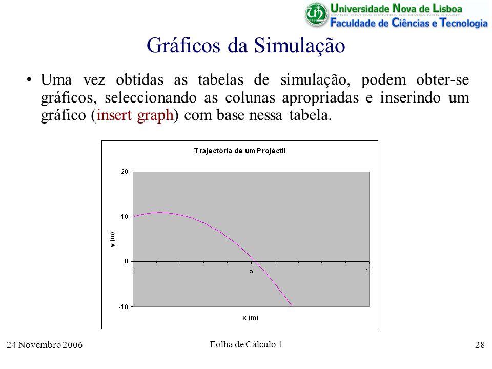 24 Novembro 2006 Folha de Cálculo 1 28 Gráficos da Simulação Uma vez obtidas as tabelas de simulação, podem obter-se gráficos, seleccionando as coluna