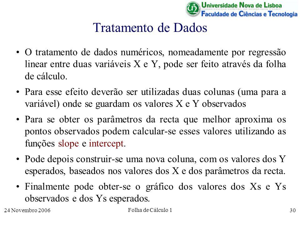 24 Novembro 2006 Folha de Cálculo 1 30 Tratamento de Dados O tratamento de dados numéricos, nomeadamente por regressão linear entre duas variáveis X e