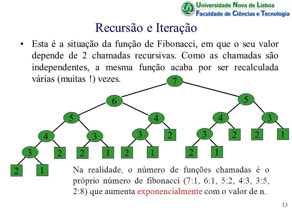 13 Recursão e Iteração Esta é a situação da função de Fibonacci, em que o seu valor depende de 2 chamadas recursivas. Como as chamadas são independent