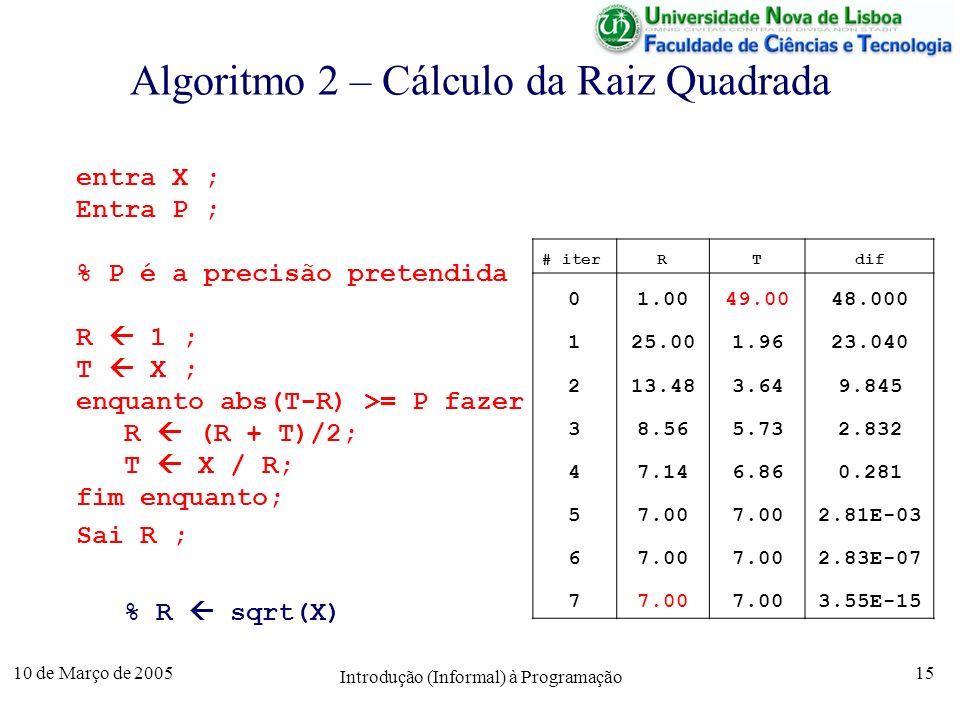 10 de Março de 2005 Introdução (Informal) à Programação 15 Algoritmo 2 – Cálculo da Raiz Quadrada # iterRTdif 01.0049.0048.000 125.001.9623.040 213.48
