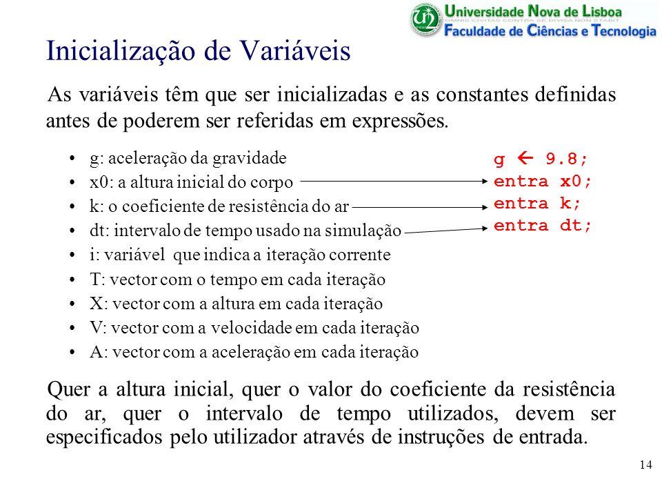 14 Inicialização de Variáveis As variáveis têm que ser inicializadas e as constantes definidas antes de poderem ser referidas em expressões. g: aceler
