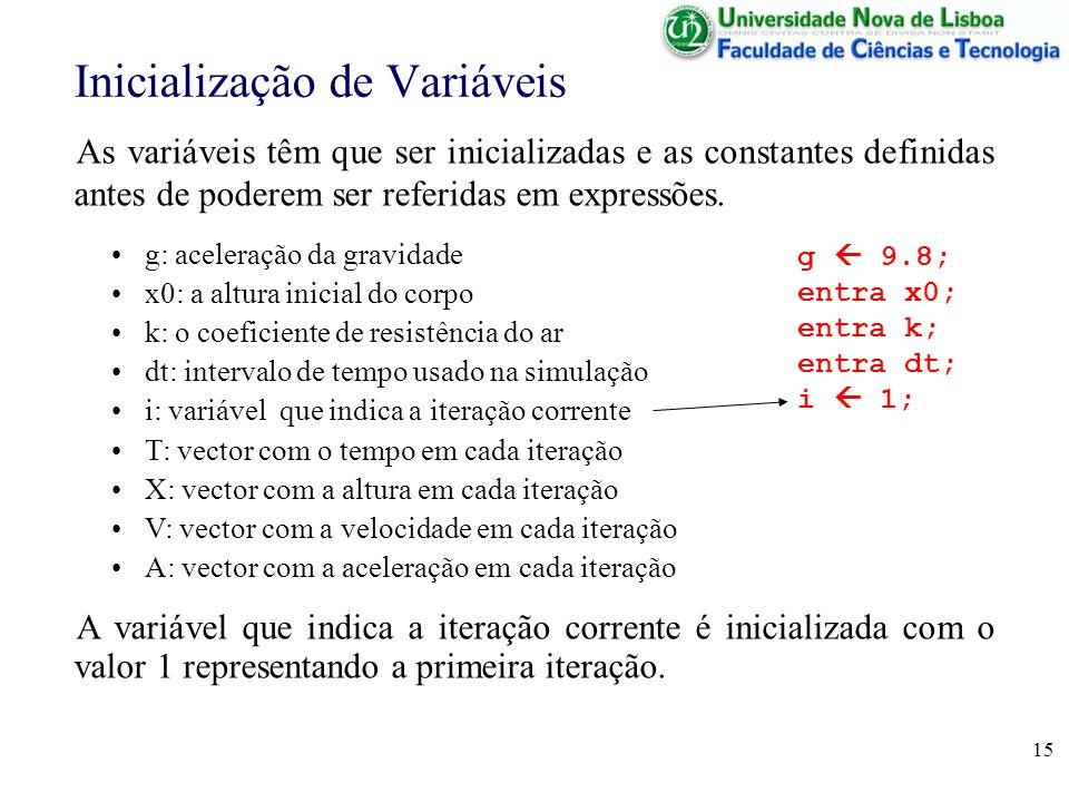 15 Inicialização de Variáveis As variáveis têm que ser inicializadas e as constantes definidas antes de poderem ser referidas em expressões. g: aceler
