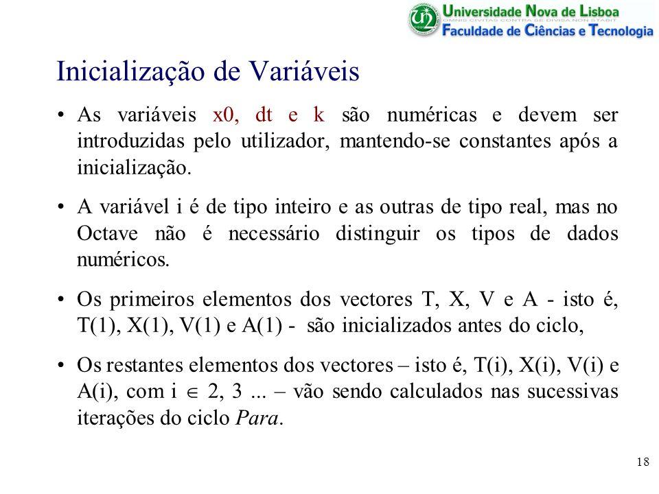 18 Inicialização de Variáveis As variáveis x0, dt e k são numéricas e devem ser introduzidas pelo utilizador, mantendo-se constantes após a inicializa