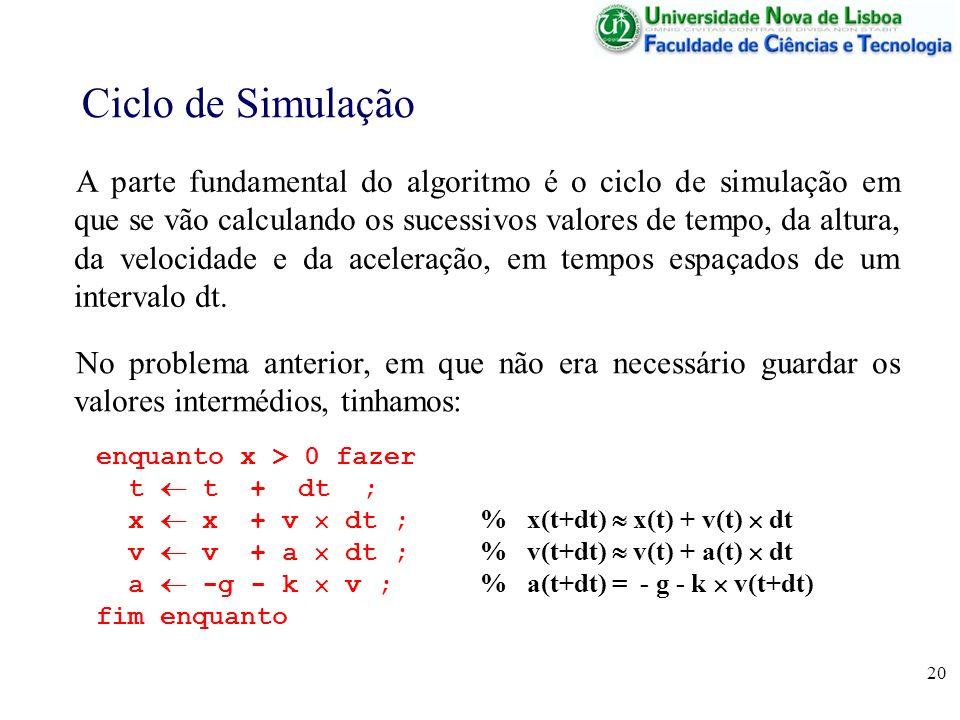 20 Ciclo de Simulação A parte fundamental do algoritmo é o ciclo de simulação em que se vão calculando os sucessivos valores de tempo, da altura, da v