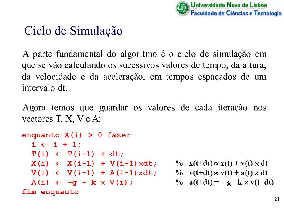 21 Ciclo de Simulação A parte fundamental do algoritmo é o ciclo de simulação em que se vão calculando os sucessivos valores de tempo, da altura, da v