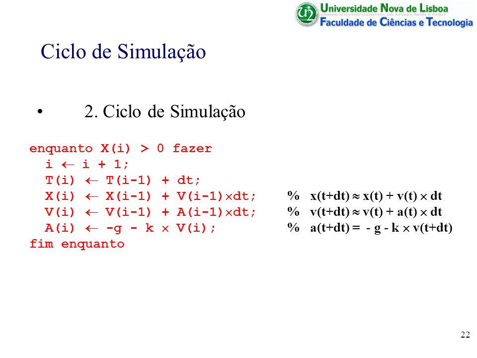 22 2. Ciclo de Simulação Ciclo de Simulação enquanto X(i) > 0 fazer i i + 1; T(i) T(i-1) + dt; X(i) X(i-1) + V(i-1) dt; % x(t+dt) x(t) + v(t) dt V(i)