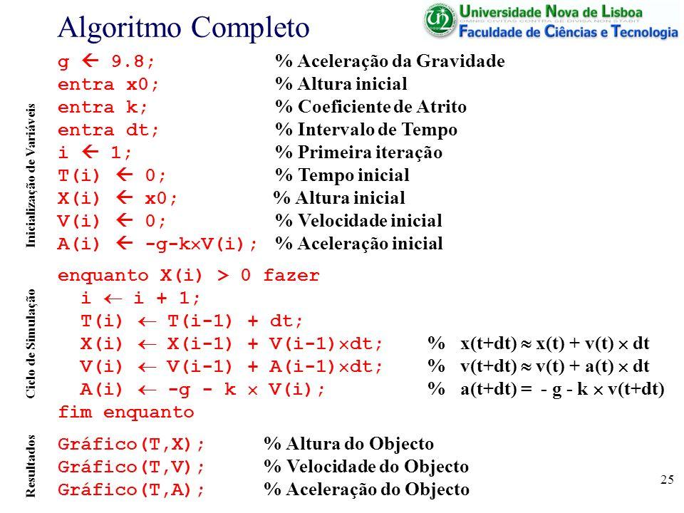 25 Algoritmo Completo Inicialização de Variáveis Ciclo de Simulação Resultados Gráfico(T,X); % Altura do Objecto Gráfico(T,V); % Velocidade do Objecto