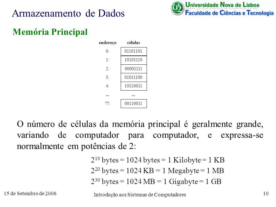 15 de Setembro de 2006 Introdução aos Sistemas de Computadores 10 Memória Principal O número de células da memória principal é geralmente grande, variando de computador para computador, e expressa-se normalmente em potências de 2: 0: 1: 2: 3: 4: ??: endereço 01101101 10101110 00001111 01011100 10110011 00110011 células...
