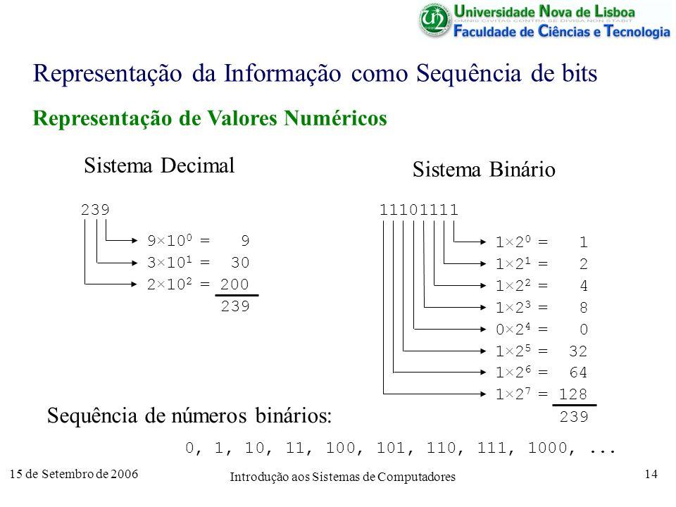 15 de Setembro de 2006 Introdução aos Sistemas de Computadores 14 Representação da Informação como Sequência de bits Representação de Valores Numéricos Sistema Decimal 239 9×10 0 = 9 3×10 1 = 30 2×10 2 = 200 239 Sistema Binário 11101111 1×2 0 = 1 1×2 1 = 2 1×2 2 = 4 239 1×2 3 = 8 0×2 4 = 0 1×2 5 = 32 1×2 6 = 64 1×2 7 = 128 Sequência de números binários: 0, 1, 10, 11, 100, 101, 110, 111, 1000,...