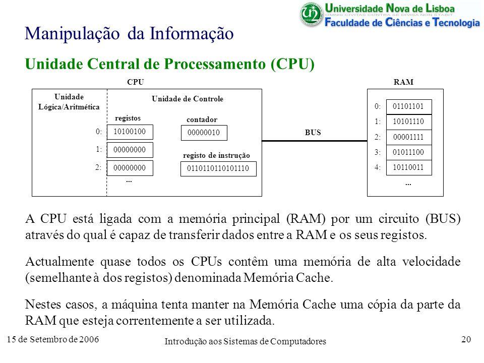 15 de Setembro de 2006 Introdução aos Sistemas de Computadores 20 Manipulação da Informação Unidade Central de Processamento (CPU) CPU 0: 1: 2: 10100100 00000000...
