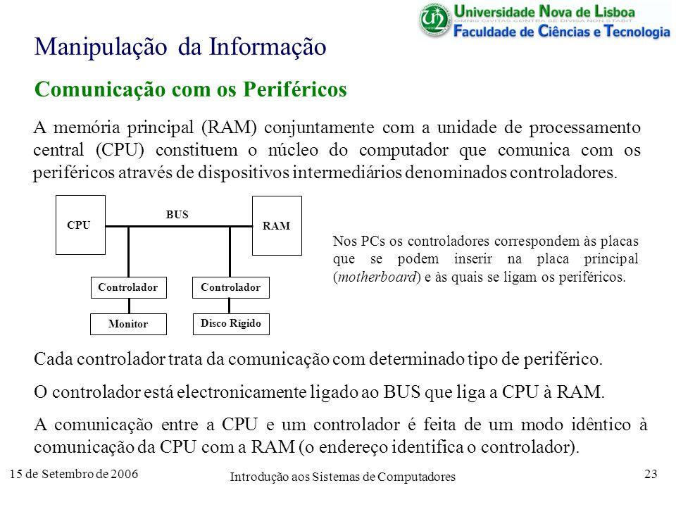 15 de Setembro de 2006 Introdução aos Sistemas de Computadores 23 Manipulação da Informação Comunicação com os Periféricos A memória principal (RAM) conjuntamente com a unidade de processamento central (CPU) constituem o núcleo do computador que comunica com os periféricos através de dispositivos intermediários denominados controladores.