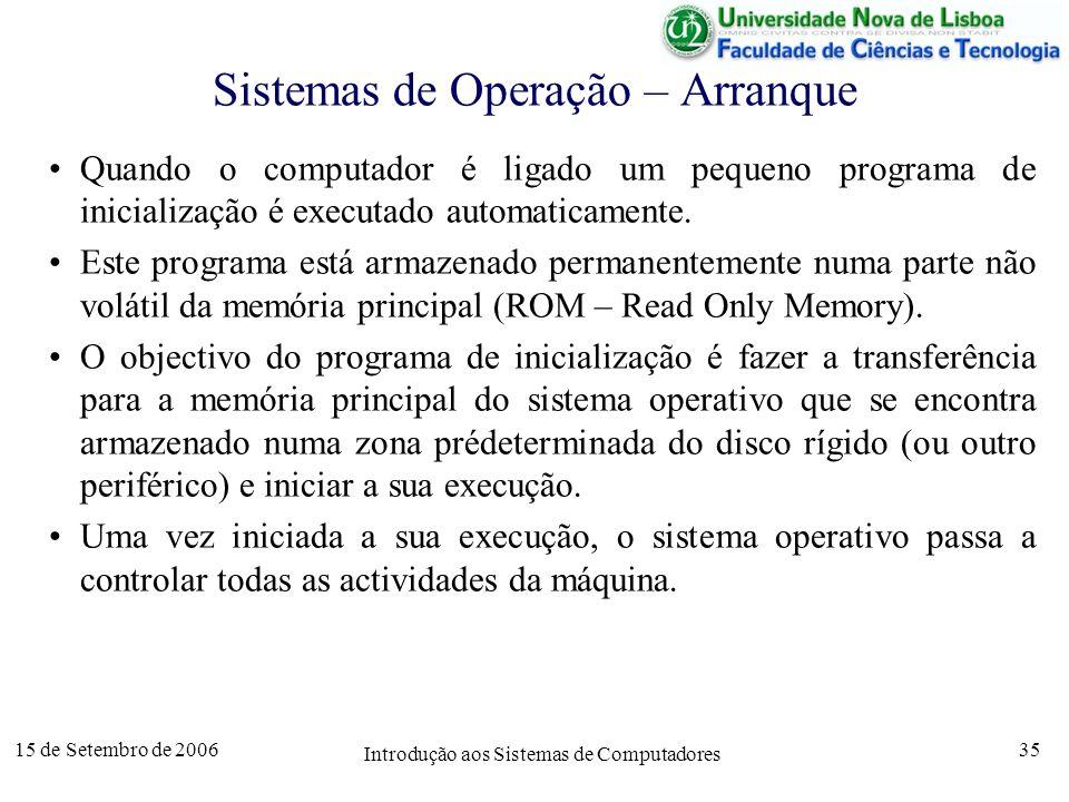 15 de Setembro de 2006 Introdução aos Sistemas de Computadores 35 Sistemas de Operação – Arranque Quando o computador é ligado um pequeno programa de inicialização é executado automaticamente.