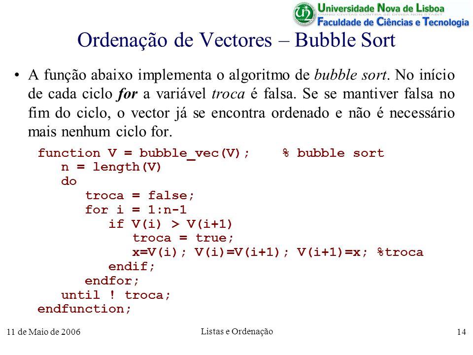 11 de Maio de 2006 Listas e Ordenação 14 Ordenação de Vectores – Bubble Sort A função abaixo implementa o algoritmo de bubble sort. No início de cada