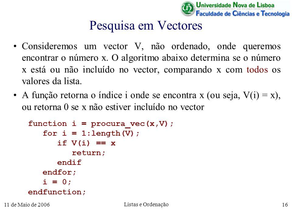 11 de Maio de 2006 Listas e Ordenação 16 Pesquisa em Vectores Consideremos um vector V, não ordenado, onde queremos encontrar o número x. O algoritmo