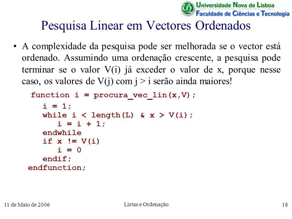 11 de Maio de 2006 Listas e Ordenação 18 Pesquisa Linear em Vectores Ordenados A complexidade da pesquisa pode ser melhorada se o vector está ordenado