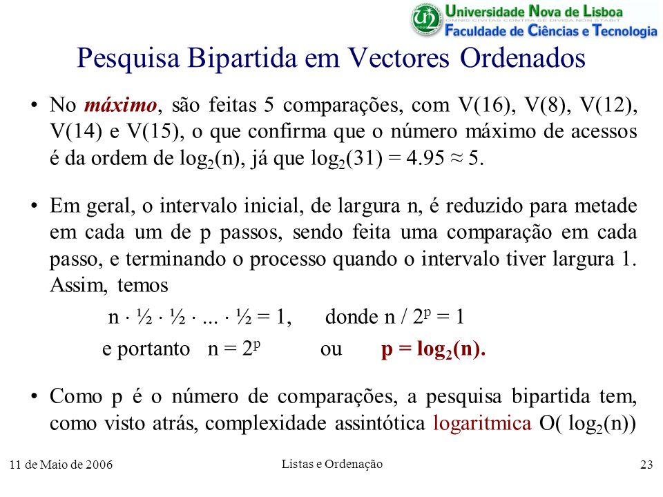 11 de Maio de 2006 Listas e Ordenação 23 Pesquisa Bipartida em Vectores Ordenados No máximo, são feitas 5 comparações, com V(16), V(8), V(12), V(14) e