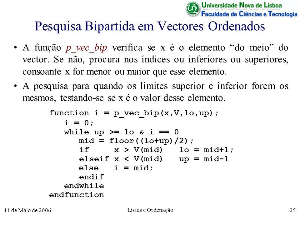 11 de Maio de 2006 Listas e Ordenação 25 Pesquisa Bipartida em Vectores Ordenados A função p_vec_bip verifica se x é o elemento do meio do vector. Se