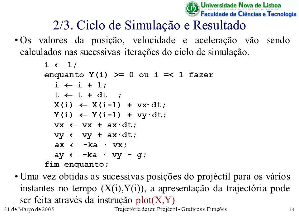 31 de Março de 2005 Trajectória de um Projéctil - Gráficos e Funções 14 2/3.