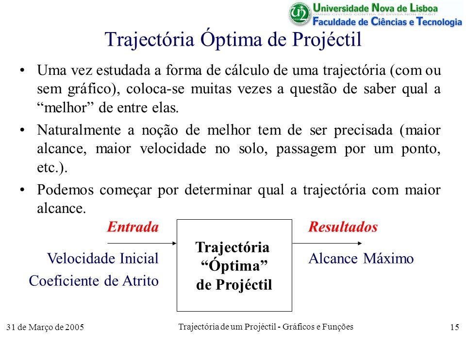 31 de Março de 2005 Trajectória de um Projéctil - Gráficos e Funções 15 Trajectória Óptima de Projéctil Uma vez estudada a forma de cálculo de uma trajectória (com ou sem gráfico), coloca-se muitas vezes a questão de saber qual a melhor de entre elas.