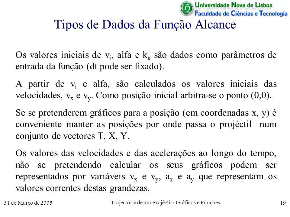 31 de Março de 2005 Trajectória de um Projéctil - Gráficos e Funções 19 Tipos de Dados da Função Alcance Os valores iniciais de v i, alfa e k a são dados como parâmetros de entrada da função (dt pode ser fixado).