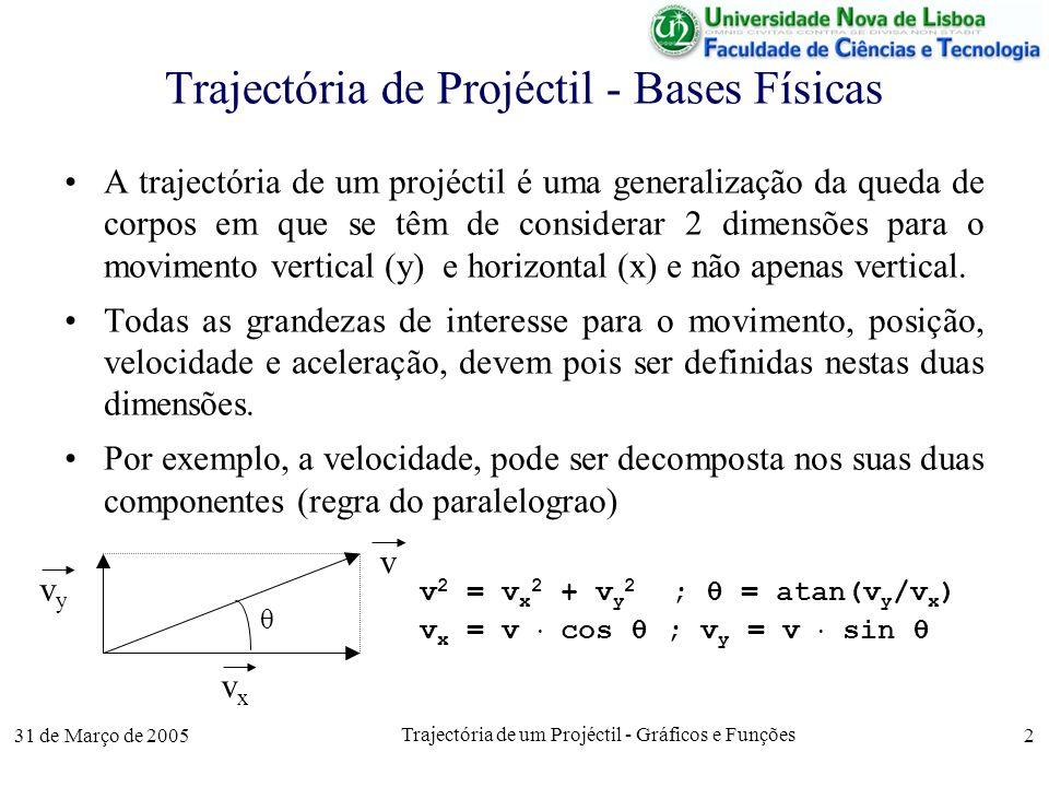 31 de Março de 2005 Trajectória de um Projéctil - Gráficos e Funções 3 Trajectória de Projéctil - Bases Físicas Na horizontal, só existe uma causa de aceleração, provocada pelo atrito, que consideramos proporcional, e oposta, à velocidade a x = - k a v x Na vertical, há que considerar a aceleração da gravidade para além da provocada pelo atrito.