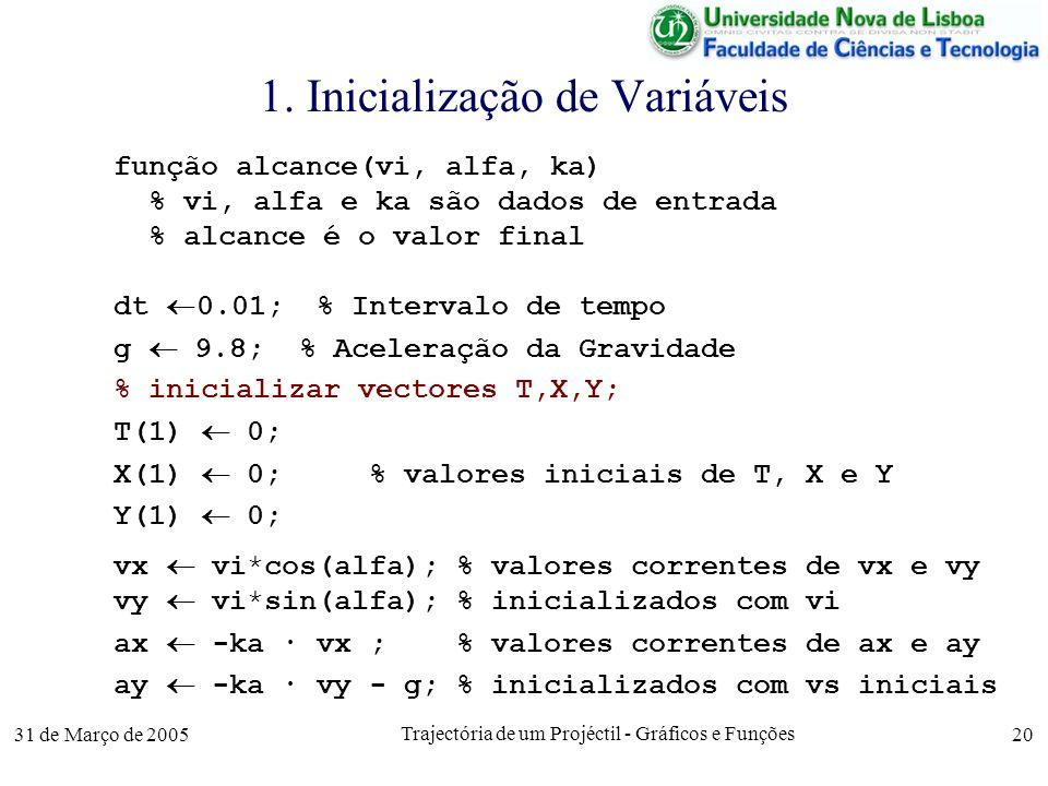 31 de Março de 2005 Trajectória de um Projéctil - Gráficos e Funções 20 1.
