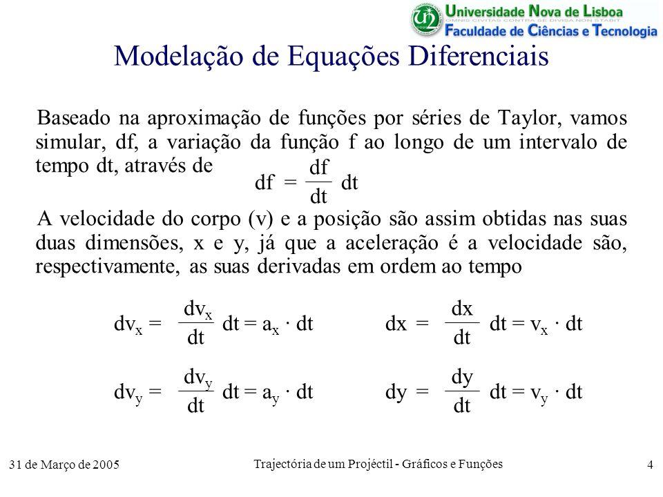 31 de Março de 2005 Trajectória de um Projéctil - Gráficos e Funções 25 Programa Octave vi = input( Qual a velocidade inicial (em m/s) .