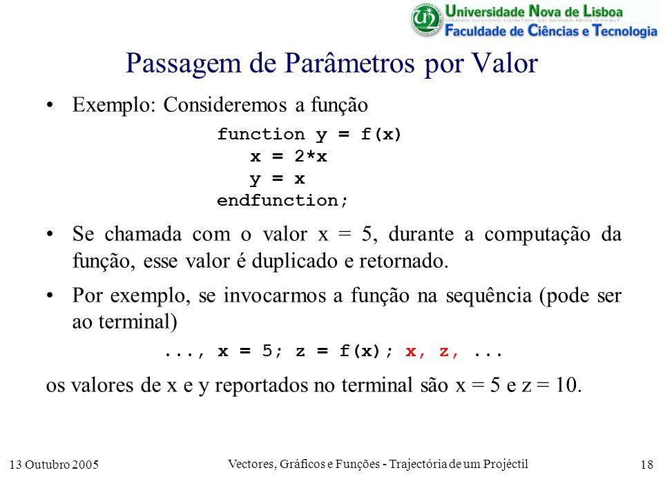 13 Outubro 2005 Vectores, Gráficos e Funções - Trajectória de um Projéctil 18 Passagem de Parâmetros por Valor Exemplo: Consideremos a função function