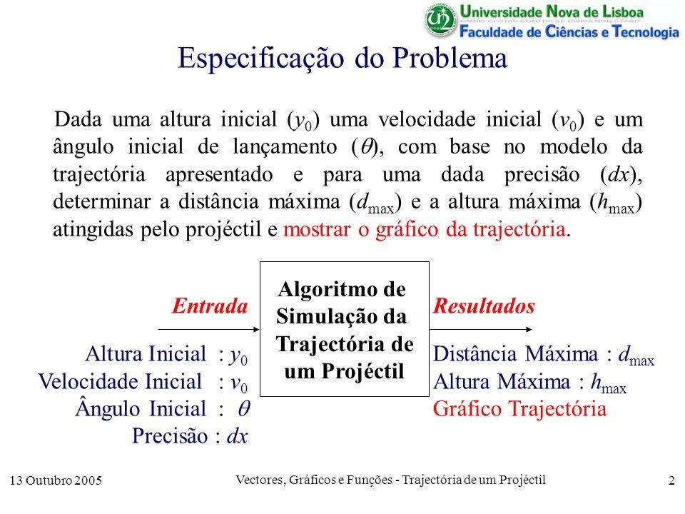 13 Outubro 2005 Vectores, Gráficos e Funções - Trajectória de um Projéctil 2 Especificação do Problema Dada uma altura inicial (y 0 ) uma velocidade i